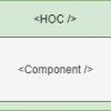 Прокачиваем разработку на Vue с помощью паттернов: HOC