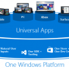 Социальная инженерия с помощью программ Universal Windows Platform (APPX)