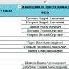 Дыра на портале «Госуслуги»: внутренние документы лежат в открытом доступе
