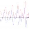 Доступное объяснение гипотезы Римана