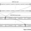 Аппаратный bit banding CortexM3-M4(ARM), архитектура ядра, ассемблер, С-C++14 и капля мета программирования