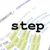 Основы шаблонов С++: шаблоны функций