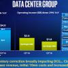 Сохраняющийся дефицит процессоров Intel может навредить компании в серверном сегменте