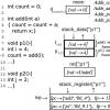 Если вы не пишете программу, не используйте язык программирования