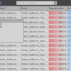 SQL Index Manager – a long story about SQL Server, grave digging and index maintenance