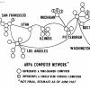История интернета: ARPANET — пакет