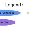 Карта средств защиты ядра Linux