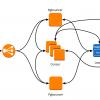 Отказоустойчивый кластер PostgreSQL + Patroni. Опыт внедрения