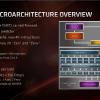 Двойной удар: стартуют продажи AMD Ryzen 3000 и  Radeon RX 5700