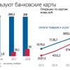 Приём безналичных платежей подешевеет до 0,2-0,7%