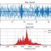 Курс лекций «Основы цифровой обработки сигналов»