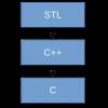 STL интерфейс Berkeley DB