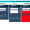 Опыт автоматизации регрессионного визуального тестирования на Java + Selenium Webdriver + aShot