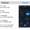 SCADA visualization for IoT projects [Free Library]