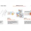 DeepCode — система анализа кода на базе глубинного обучения