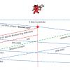 Как устроены блокировки в интернете: обзор современных методов на реальном примере
