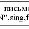 Синтаксический разбор предложения русского языка