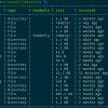 nushell — современный shell, сочетающий Unix-конвейеры и объекты в духе PowerShell