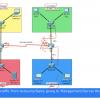 Тренинг Cisco 200-125 CCNA v3.0. День 27. Введение в AСL. Часть 2