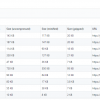 Инструмент для сравнения CSS фреймворков