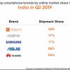 Samsung уже опустилась на третье место на втором по величине рынке смартфонов. В пятерке лучших только модели Xiaomi и Realme