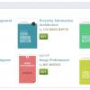 Блоги по frontend-разработке, которые стоят того, чтобы их читали