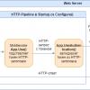 Безопасный способ обмена JWT в ASP.NET Core + SPA