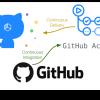 GitHub запускает свои щупальца в CI-CD и менеджмент артефактов