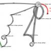 Retentioneering: как мы open-source инструменты для продуктовой аналитики на Python и Pandas написали