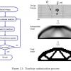 Параметризация нейросетью физической модели для решения задачи топологической оптимизации