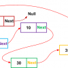 Структуры данных для программистов игр: bulk data