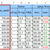 Оптимизация портфеля облигаций с применением библиотеки ALGLIB