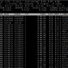 Настраиваем top в GNU-Linux
