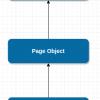 Реализация паттерна Page Object на Python + pytest