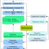 Приложение на ТСД и связь с 1С: Предприятие 8.3 через HTTP-Сервис
