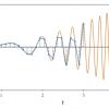 Зачем нужны ranges из C++20 в простой числодробилке?