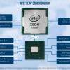 Intel официально выпустила CPU Xeon E-2200 длярабочих станций и односокетных серверов
