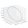 Вывод модели динамической системы дискретного фильтра Калмана для произвольной линейной системы