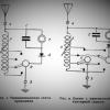 Нижегородская радиолаборатория и радиоприёмники на кристаллических детекторах