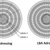 Общая теория и археология виртуализации x86