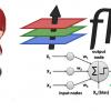 Julia и нейронные сети: Flux