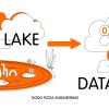 Data Mesh: как работать с данными без монолита