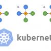 Стратегии деплоя в Kubernetes: rolling, recreate, blue-green, canary, dark (A-B-тестирование)