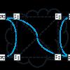 Как оценивать и сравнивать устройства шифрования для сетей Ethernet