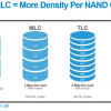 В корпоративном сегменте Western Digital делает ставку на QLC и NVMe
