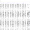Исследование защиты программы TurboConf