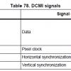 Ввод данных в STM32F4xx с параллельного АЦП через DCMI