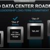 AMD привыкает жить в условиях увеличившейся продолжительности производственного цикла