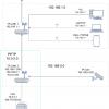 Домашнее видеонаблюдение. Схема ведения видеоархива без домашнего регистратора