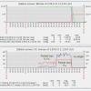 Использование TSDuck для мониторинга IP(TS)-потоков